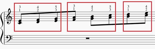 和音の練習法-右手上昇