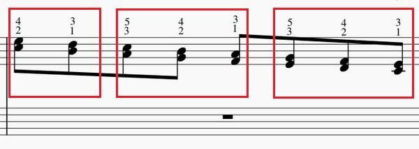 和音の練習法-右手下降