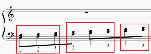 和音の練習法-左手上昇