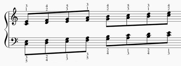 和音の練習法-両手上昇