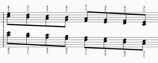 和音の練習法-両手下降