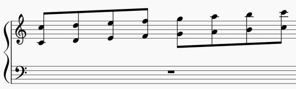 オクターブの練習法-右手上昇