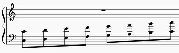 オクターブの練習法-左手上昇