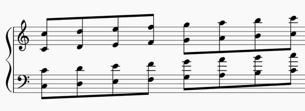 オクターブの練習法-両手上昇