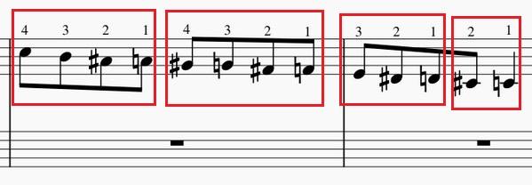半音階の練習法-右手下降