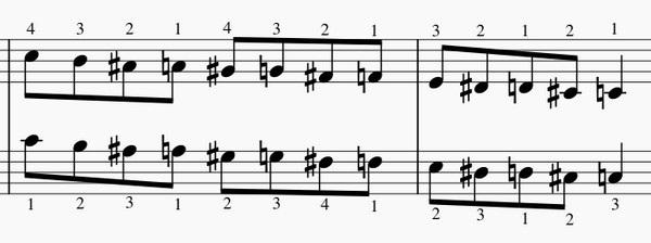 半音階の練習法-両手下降