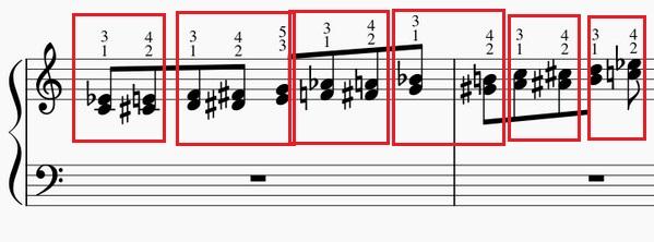 半音階和音の練習法-右手上昇