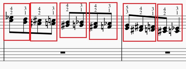 半音階和音の練習法-右手下降