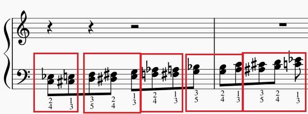 半音階和音の練習法-左手上昇