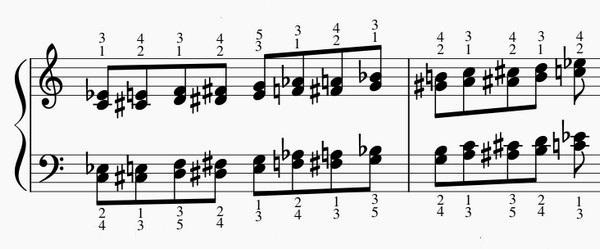 半音階和音の練習法-両手上昇