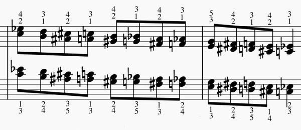 半音階和音の練習法-両手下降