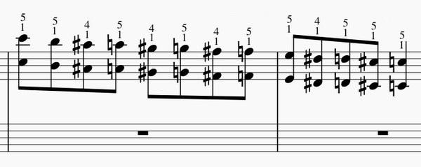 半音階オクターブの練習法-右手下降