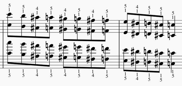 半音階オクターブの練習法-両手下降